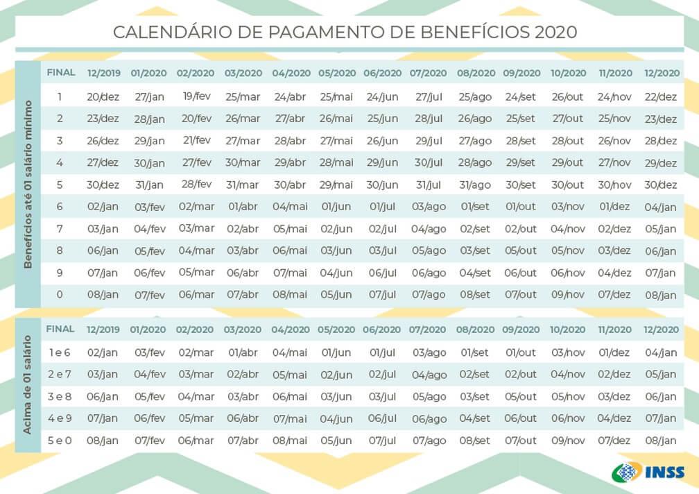 Calendário de Pagamento o INSS 2022