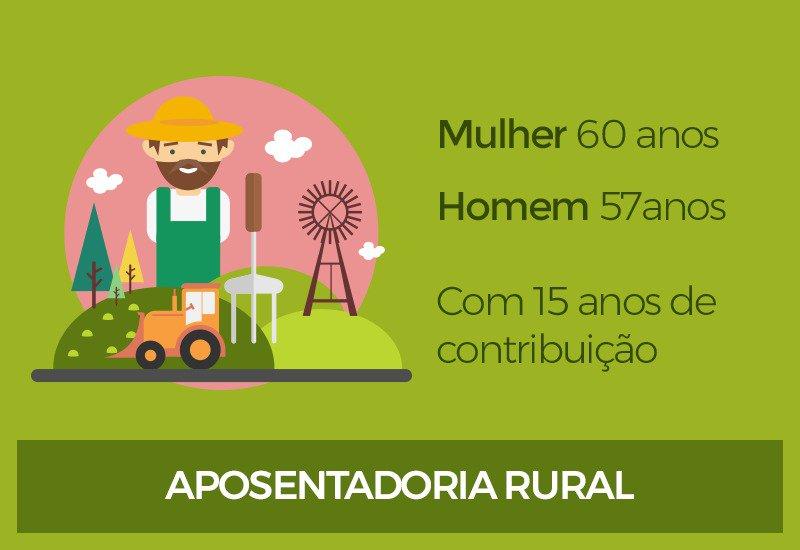 Tempo de Contribuição para Aposentadoria Rural